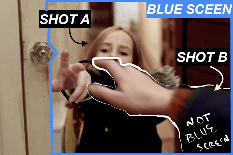 Contact Mirror Shot Breakdown